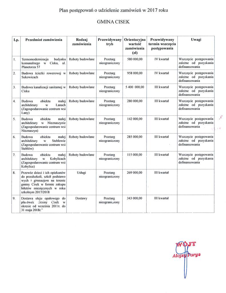 Plan postępowań o udzielenie zamówień w 2017 roku.png