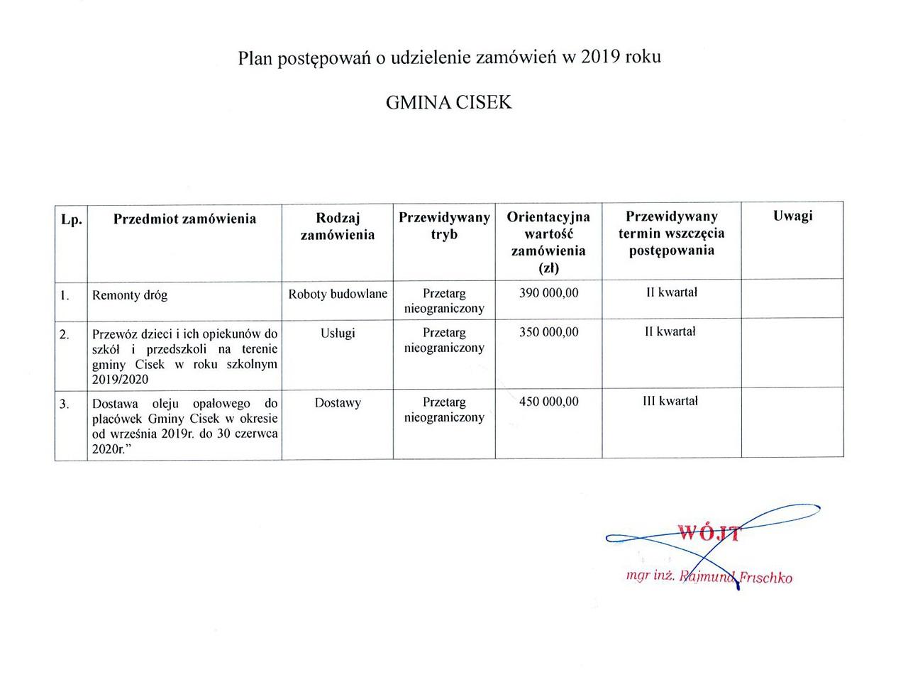 Plan postępowań o udzielenie zamówień na 2019 rok.jpeg
